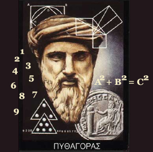 Origins of Numerology